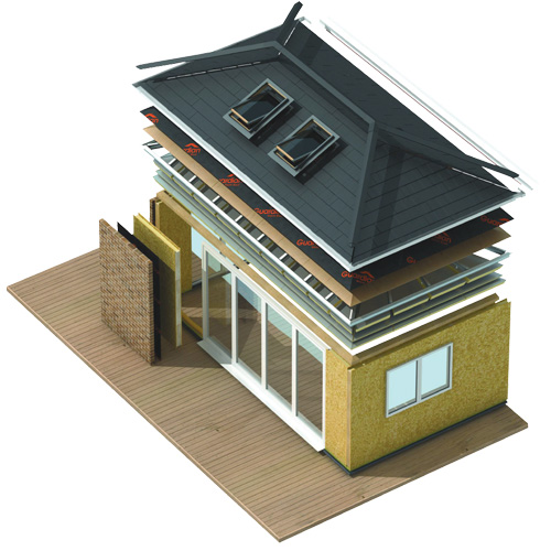 guardian-home-extension